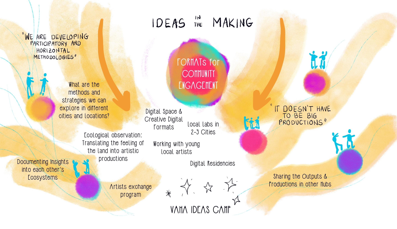 VAHA_2880x11660_Ideas_For_Community.jpg (1.37 MB)